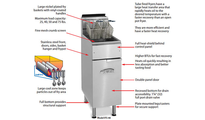 imperial two imperial range restaurant fryers, ranges, ovens and accessories imperial fryer ifs-40 wiring diagram at n-0.co