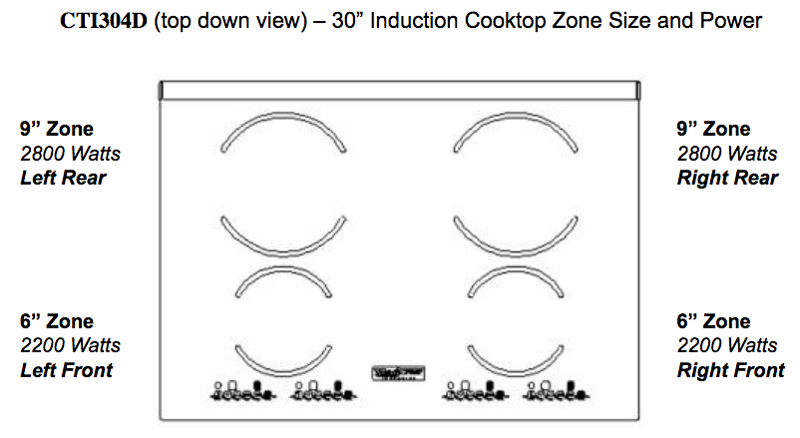 Four 4 Cooking Zones Total Cooktop