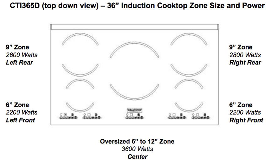 Five 5 Cooking Zones Total Cooktop