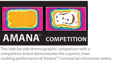 Commercial Microwave Oven: Amana AOC24 \