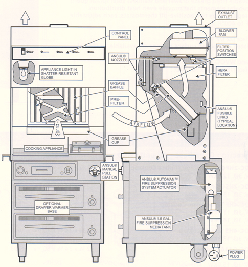 ventless diagram universal ventless counter top hood, 31 inch model wvu 31ct wolf pw hood wiring diagram at gsmportal.co